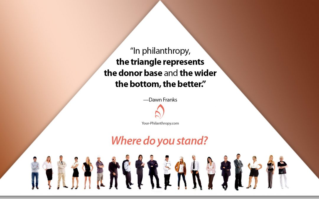 Why the Giving Triangle Matters