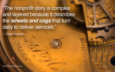 Do You Know the True Cost of Success for Your Favorite Nonprofit?